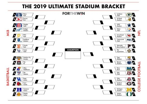 Stadium Madness: Help Beaver Stadium Survive And Advance In USA Today's Bracket