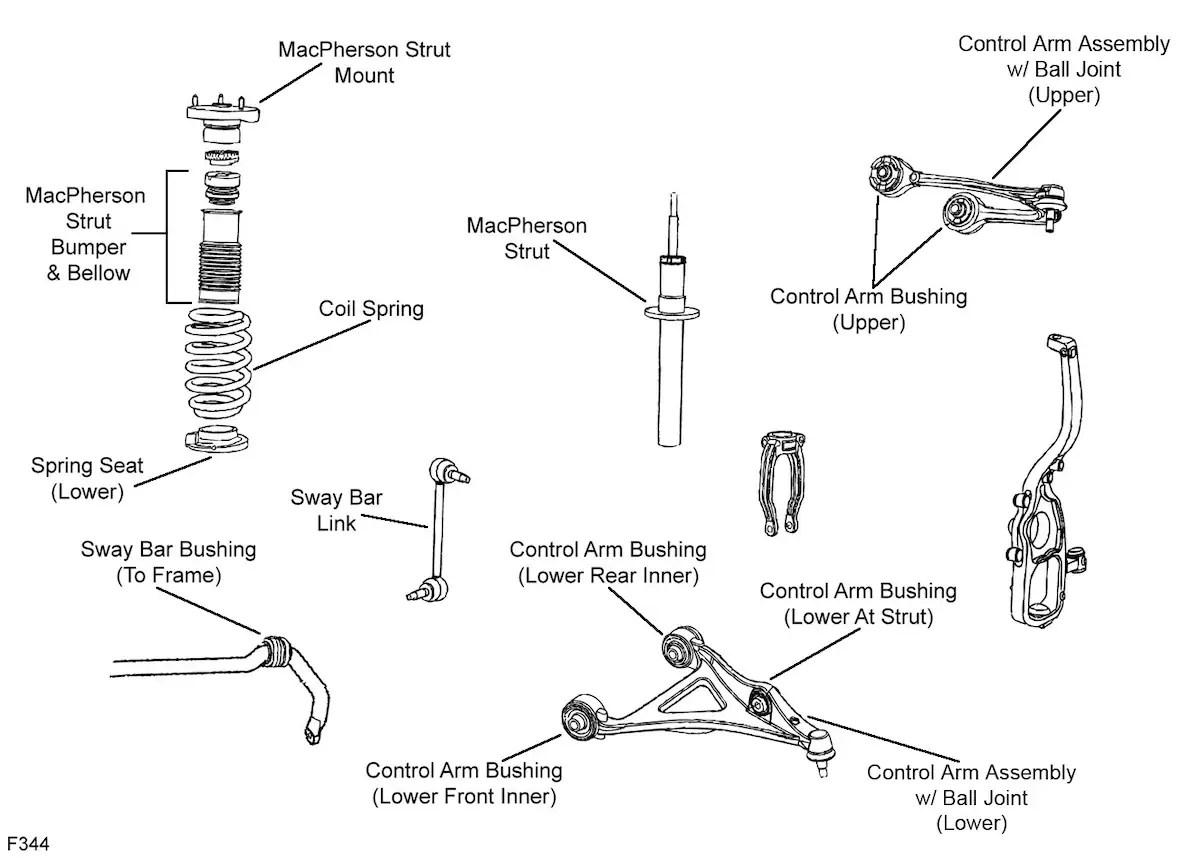 2003 Toyota Camry Rear Struts Diagram Html