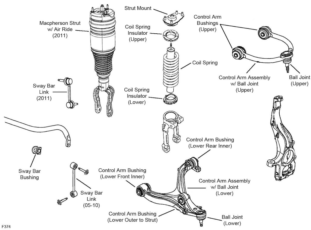 2006 Jeep Commander Front Suspension Diagram