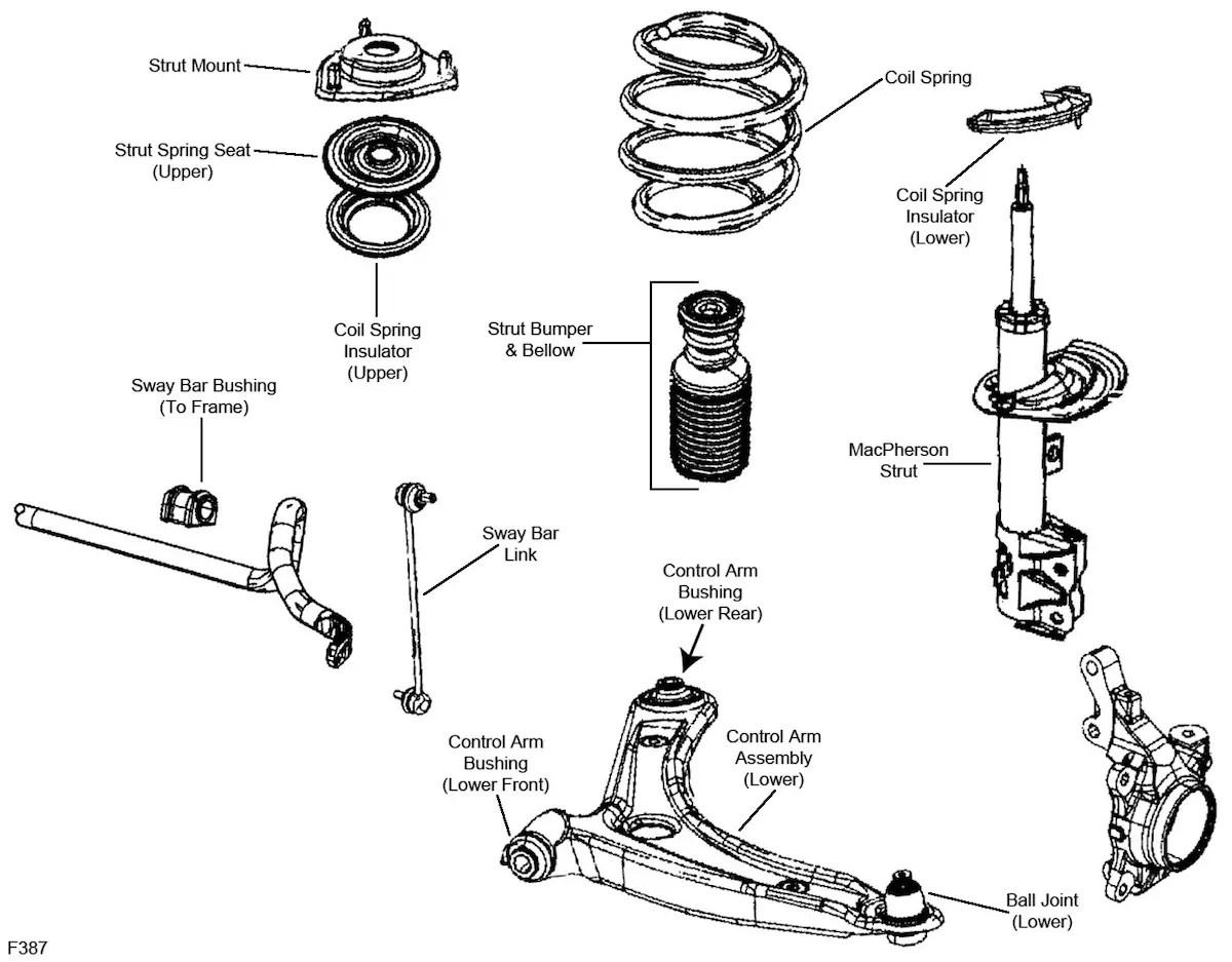 2008 Dodge Caliber Front Suspension Diagram