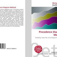 Precedence Diagram Method Project Management 3 Wire Alternator Wiring 978 613 2 96403 8 6132964037