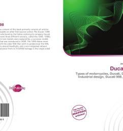 bookcover of ducati 1098 [ 2000 x 1459 Pixel ]