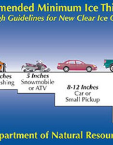 Icethicknesschart also ice fishing tips important safety equipment for first ventures rh outdoornews