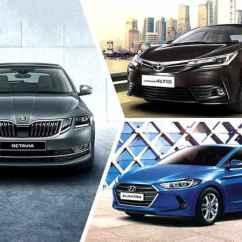 New Corolla Altis Vs Skoda Octavia Harga Mobil Bekas Grand Avanza 2015 November 2017 Sales Comparison Hyundai Elantra Toyota