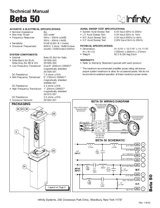Infinity Speaker System Beta 50 User's Guide