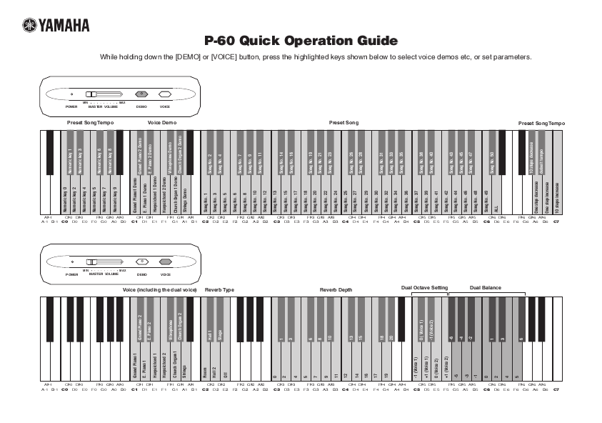 Yamaha Musical Instrument P-60 User's Guide