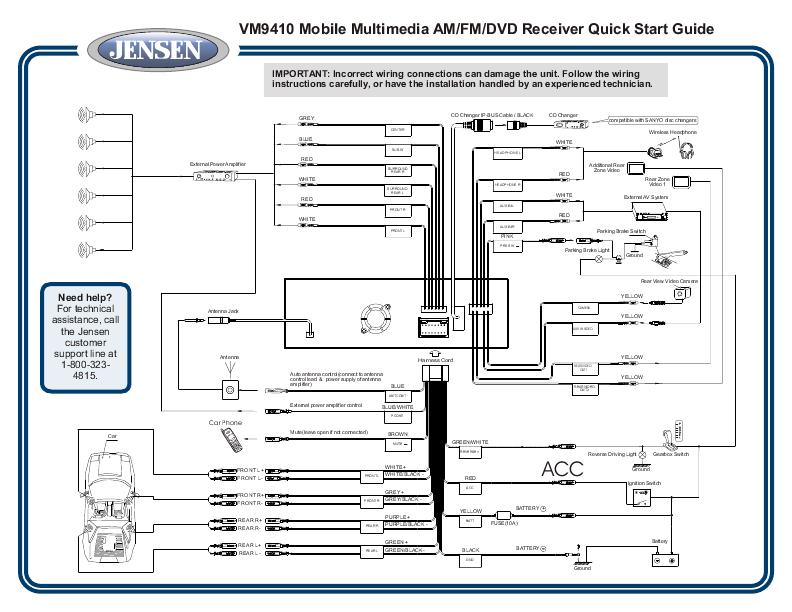 Jensen Car Video System VM9410 User's Guide