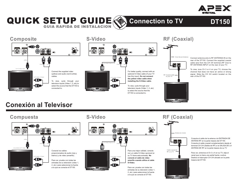 Apex Digital TV Converter Box DT150 User's Guide