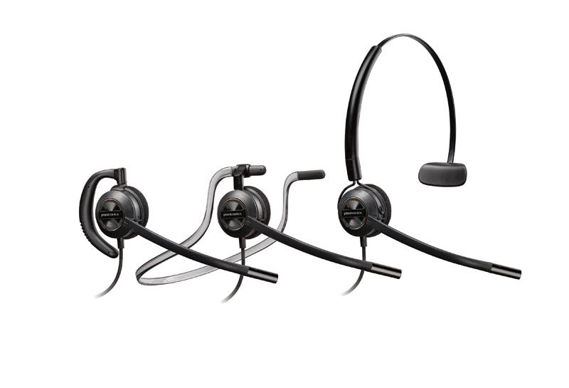 Plantronics EncorePro HW540 3-Way Convertible Headset