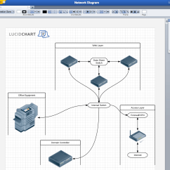 Network Diagram Online Directory Tree Lucidchart Steps Up Business Diagrams Pcworld
