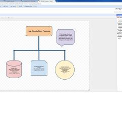 Visio Application Diagram 3 Phase 4 Wire Energy Meter Wiring Day 24 Google Docs Drawing Vs Microsoft Pcworld 30 Days With