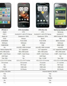 also apple iphone vs the rest of smartphone pack pcworld rh