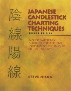 Japanese candlestick charting techniques by steve nison also rh penguinrandomhouse
