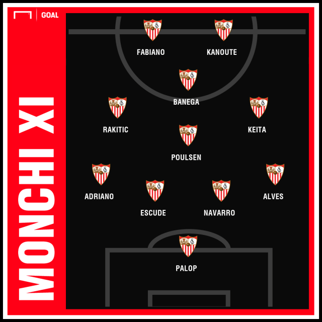 Monchi best XI PS