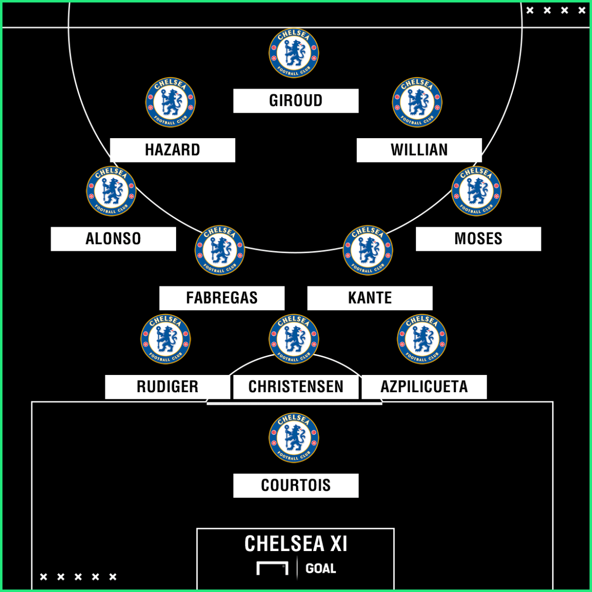 Chelsea XI to face Palace