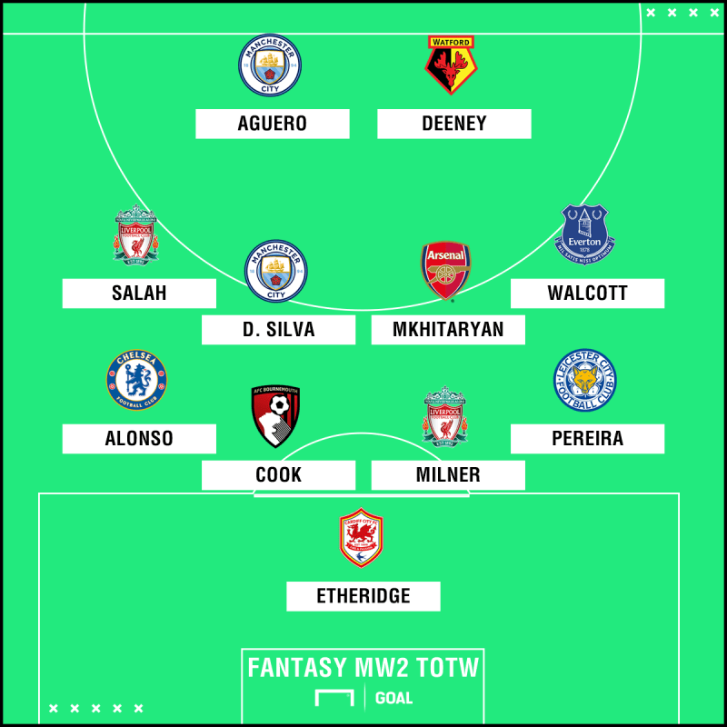 Fantasy team of the week matchweek 2