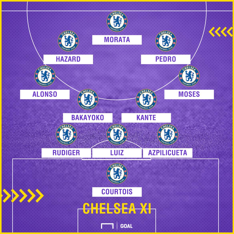 Chelsea XI GFX