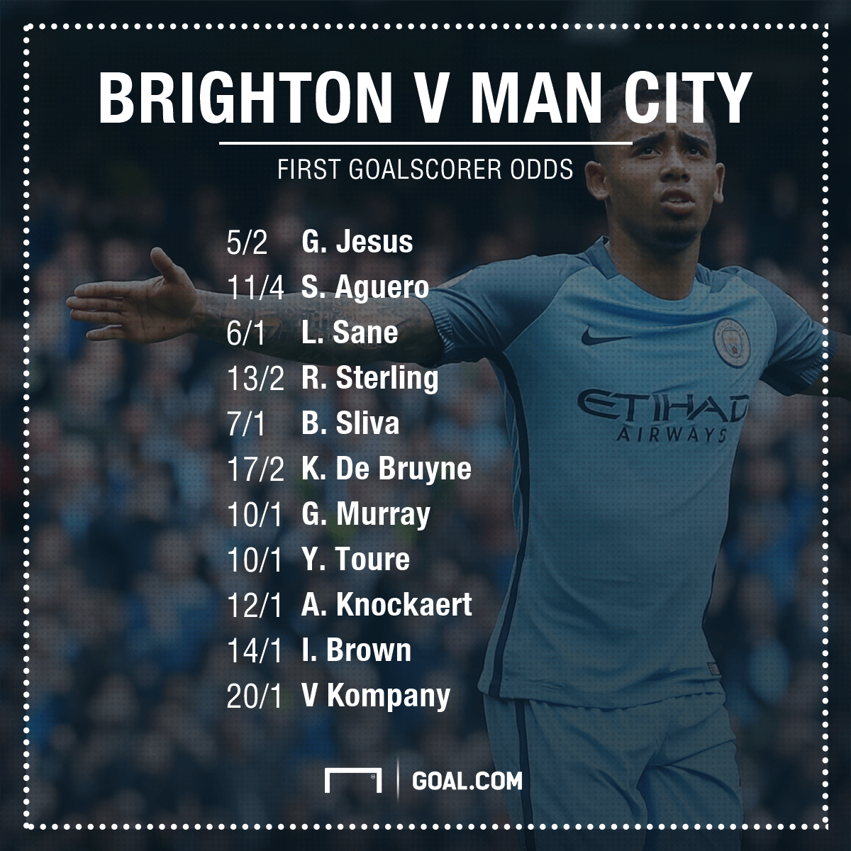 Man City Team News Injuries Suspensions And Line Up Vs