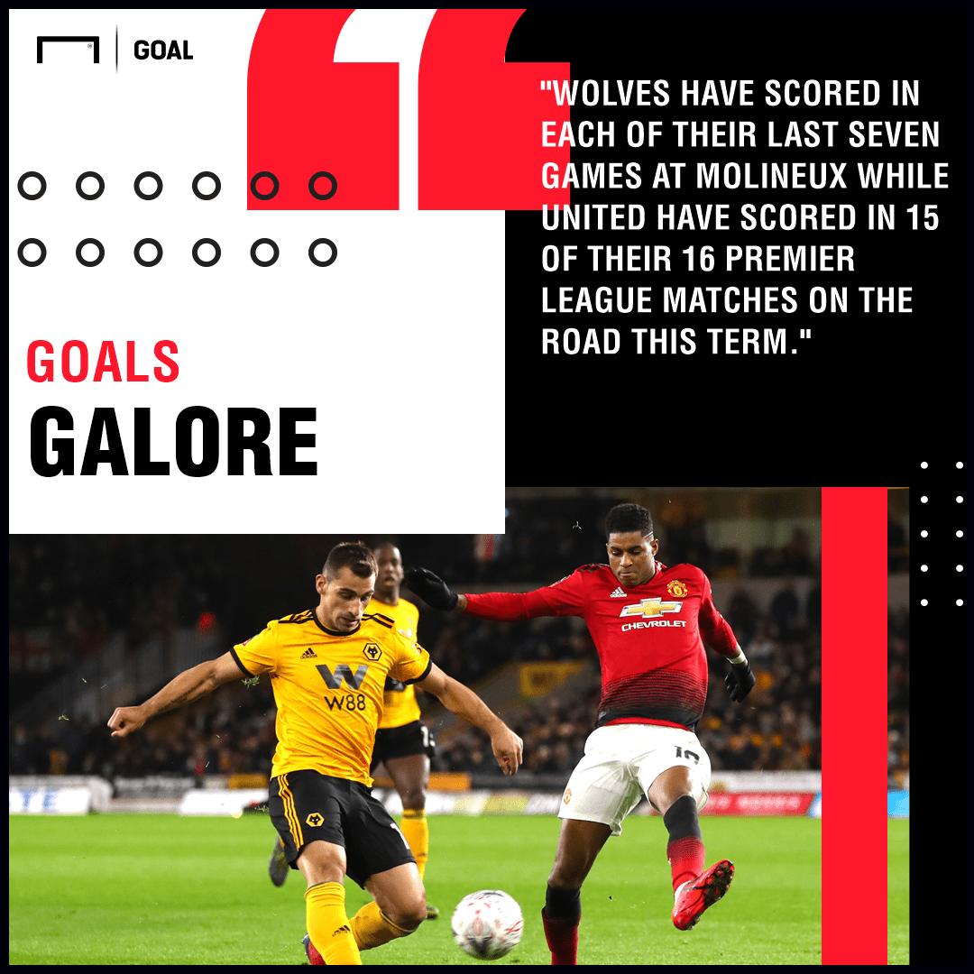 Wolves Vs Manchester United Betting Tips Latest Odds