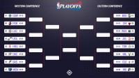NBA playoffs 2017: Bracket predictions, series picks for