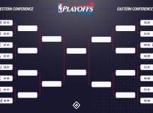 NBA playoff bracket 2017: Picks, predictions for Eastern ...