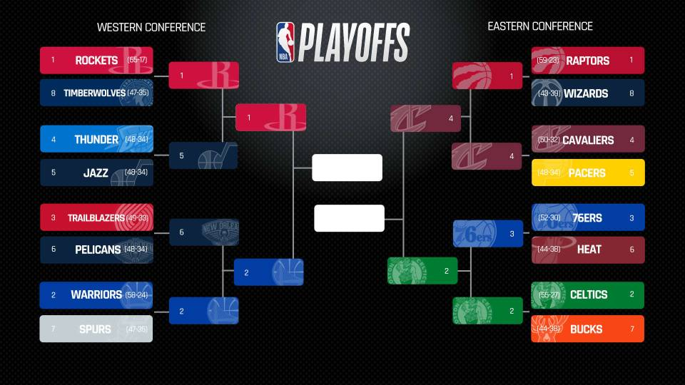 NBA Playoffs 2018 Todays Score Schedule Live Updates