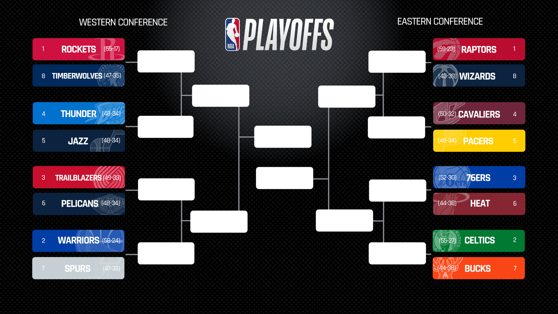 NBA playoffs 2018: Full bracket predictions, picks from