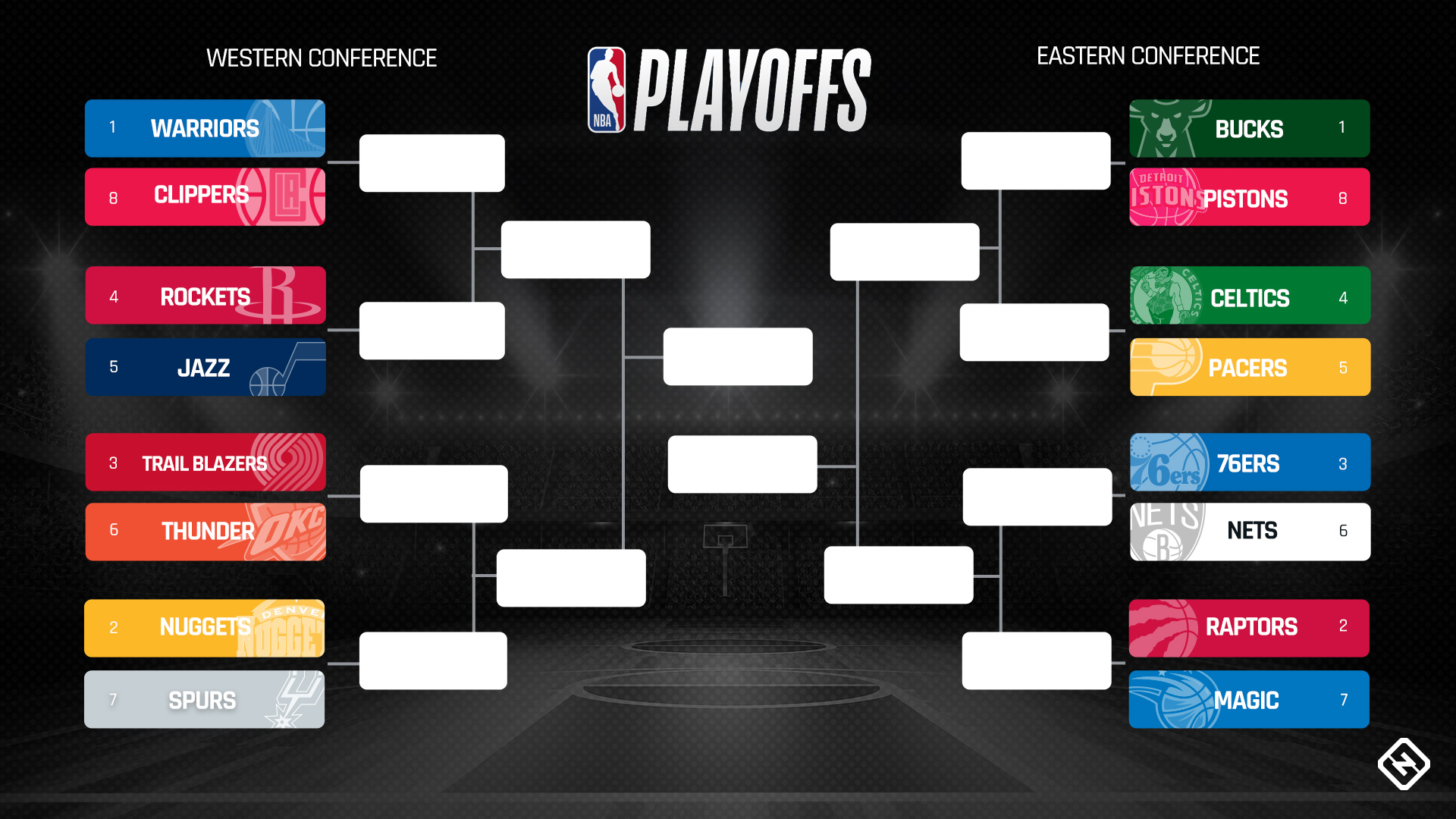 Image result for 2019 playoffs