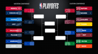 NBA playoffs 2018: Today's scores, schedule, live updates