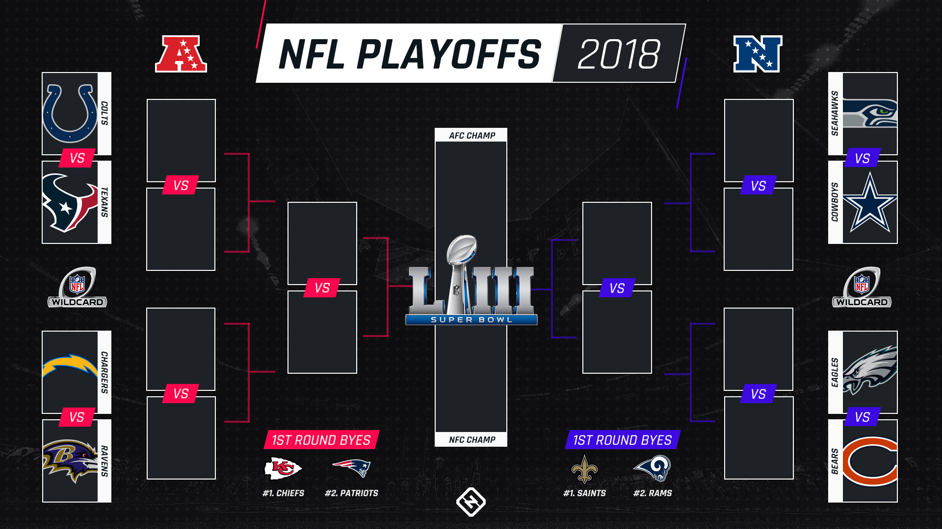 Image result for nfc playoff picture