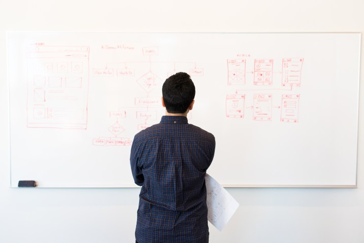 Man Standing Infront of White Board