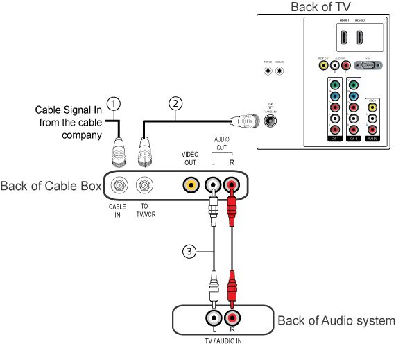 Wiring Diagram For Regent Surround Sound