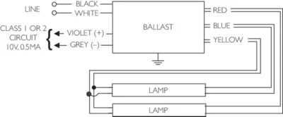 Lutron Dimmer Wiring Diagram Red Black Blue V Dimming Wiring