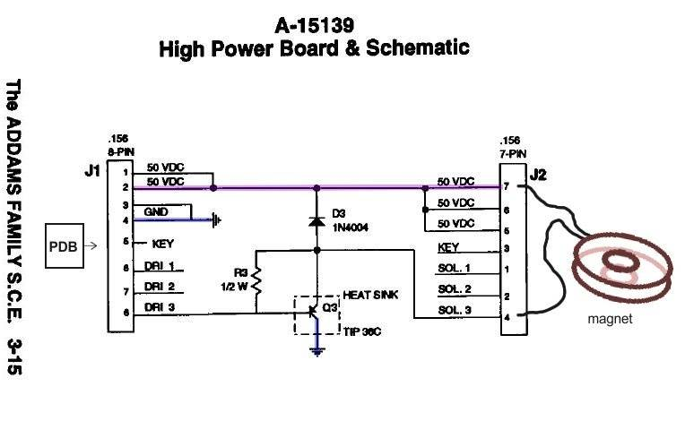 TAF Addams Family keeps blowing 5a High Power PCB fuse