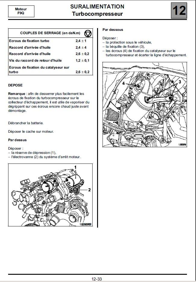 [Laguna II] Dépose turbocompresseur 1.9 dci 120CV [Réglé