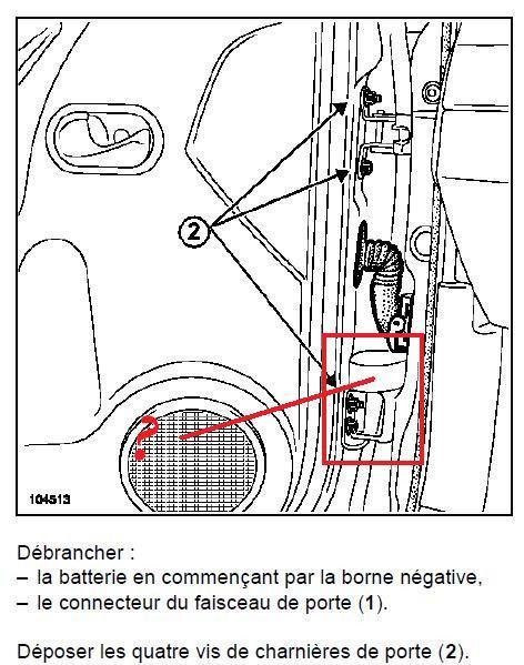 [Scénic II] Pièces de charnière de porte inconnue [Réglé