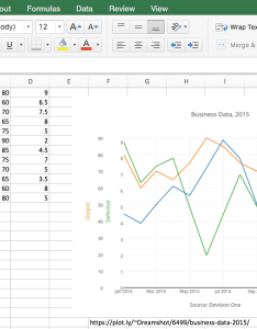 Excel also three  axes graph with chart studio and rh helpot