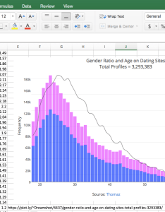 Excel also how to make  graph with multiple axes rh helpot