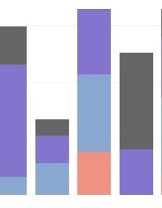 also make  stacked bar chart online with plotly and excel rh helpot