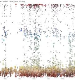 example scatter plot diagram [ 1200 x 800 Pixel ]