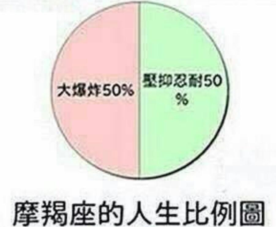 ricksimon@54% 最近的爆炸應該有到90%(躺 - #mb2byq - Plurk