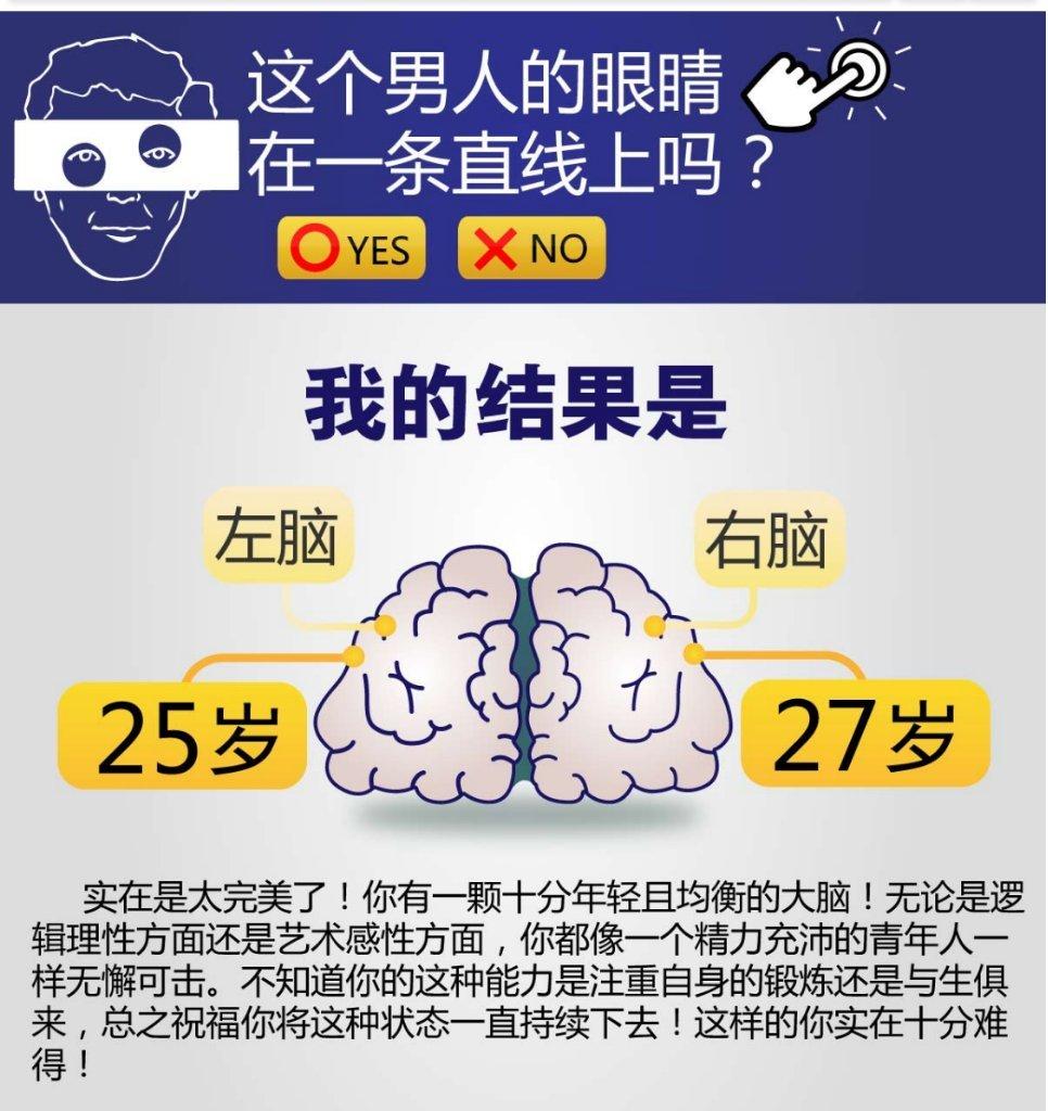 語花見扶疏;君唯 (跟風)你的左右腦年齡雖然實在不太懂左右腦的年齡有什麼意義XD?! 結果我好神奇(? - #mh2e1t ...