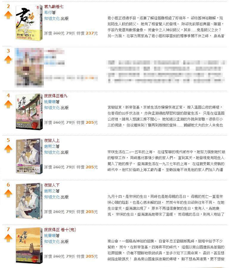 知翎文化 @chilin2013 - Plurk