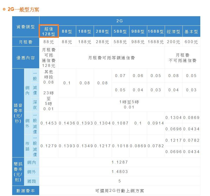 中華電信末代 2G 轉換 4G 的選擇思考@《皆涉世》|PChome 個人新聞臺