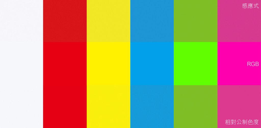 偷摸子 分享 【轉推】RGB轉換成CYMK顔色不會跑掉的方法——以前:影像⇒模式⇒CMYK現在:編輯⇒轉換為描述檔 ...