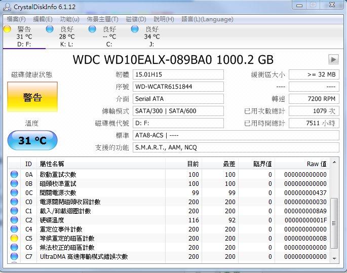 廢噗-志明君 [問] 硬碟檢測 C5 等候重訂的磁區技術 這是很嚴重嗎? - #jybc4d - Plurk