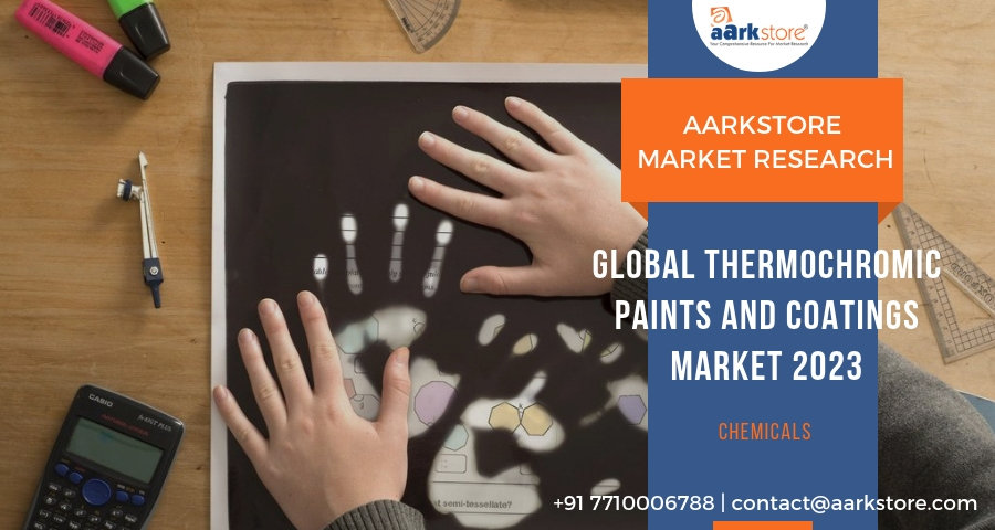 businessresearcher global thermochromic paints