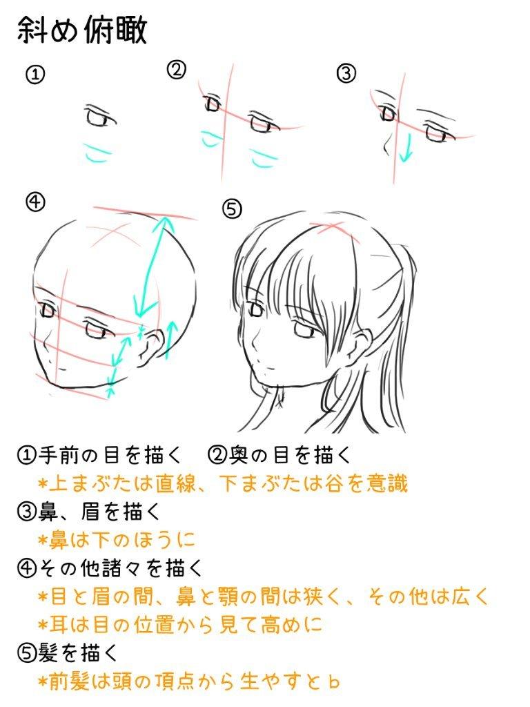 電繪狂 - 頭的角度,解釋各種角度臉的畫法,以及臉的比例,介紹速成簡單的仰視跟俯視角度 #教學 #參考 #電 ...