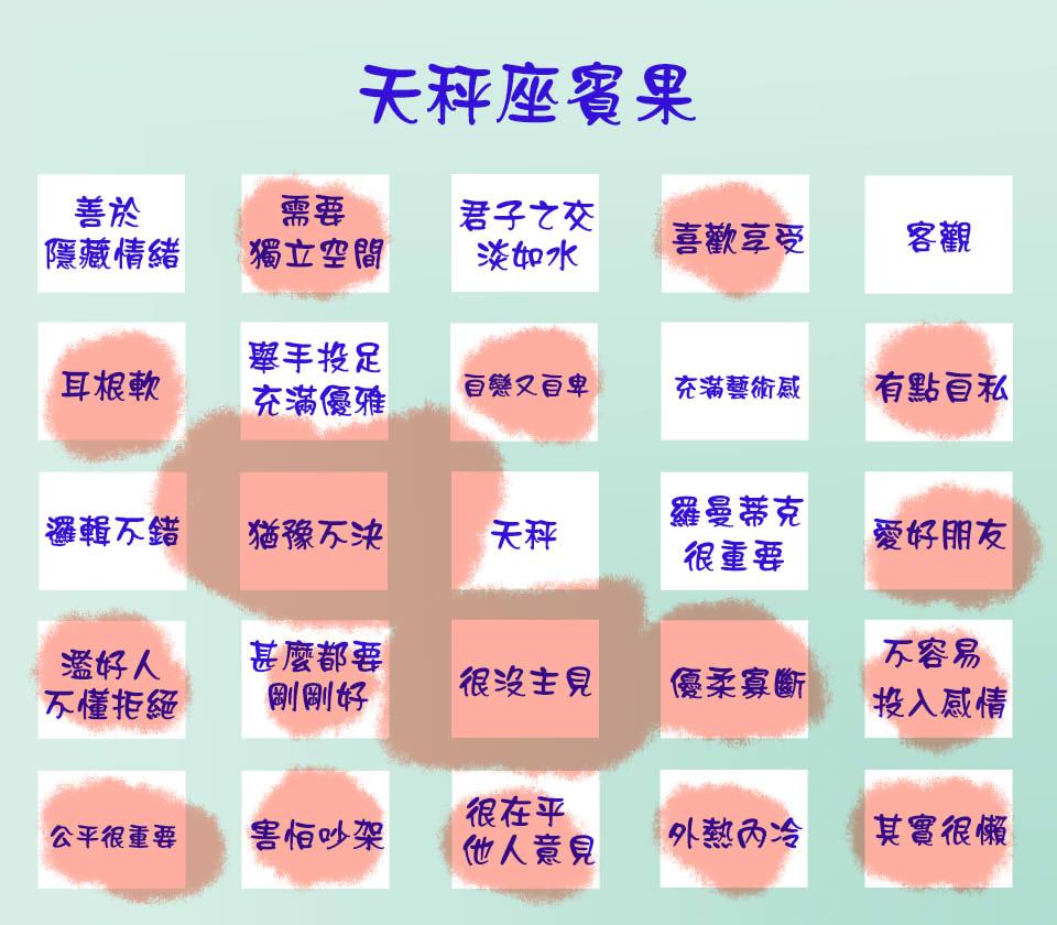 松松松松 ☁ ドM 【星座&血型賓果】 - #lvcx7k - Plurk