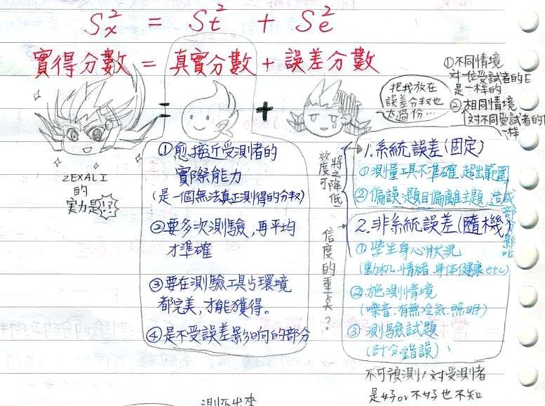 clear mind☆的W尼 [YGO?]**用YGO學教育概論**(啥) 是這樣的 今兒下午我終於開始唸書惹......(艸)拿起至少有四年沒碰 ...